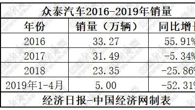 """广、深汽车限购""""松绑"""" 今明两年新增18万个购车指标"""