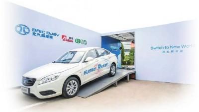 北京设置高额奖励 鼓励出租车电动化