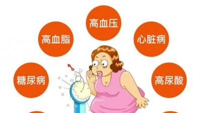 百病之源!肥胖的九大危害,你知道几个?