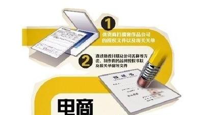 """【两会】谁为电商售假""""买单""""?代表委员呼吁""""联合惩戒"""""""
