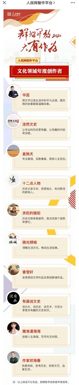 【香雪轩】荣获人民网智作平台文化领域年度创作者荣誉称号