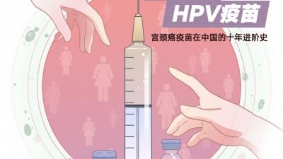 疯狂的 HPV 疫苗