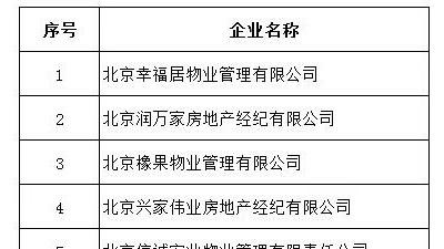 """北京严查学区房炒作:26家机构被查处 阿里巴巴旗下""""闲鱼网""""被约谈"""