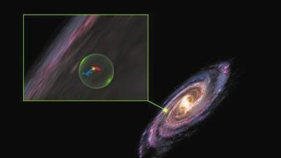 3D图像分析发现银河系内巨大球形空腔