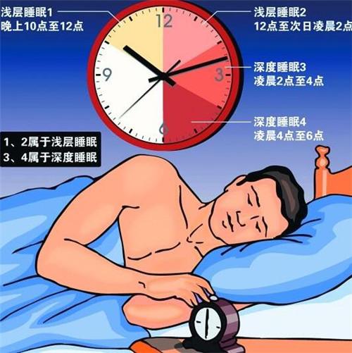 一到假期就睡不好睡不够?五招教你科学入眠