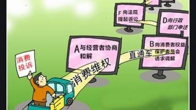 教育培训、跨境购物消费纠纷成投诉热点